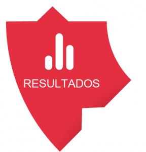 RESULTADOS_03